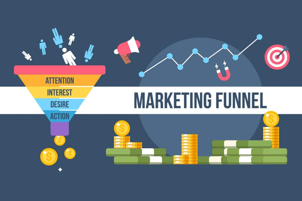 what-is-a-sales-funnel-marketing